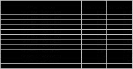 Dollar commodity correlation matrix
